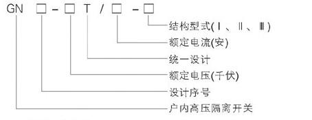 GN8-10/400A隔离开关名称及含义