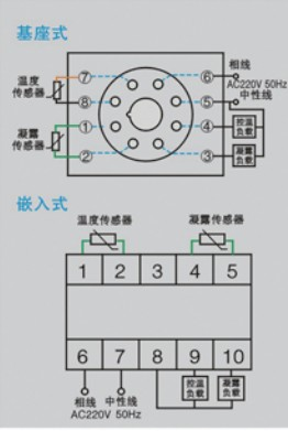 nwk-p2(th)温湿度控制器