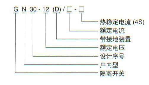 GN30-10/2000A隔离开关名称及含义
