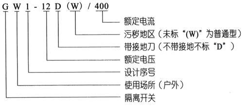 GW1-10/630A隔离开关外形安装尺寸