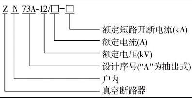 VS1-12-630/20KA,ZN63户外高压真空断路器产品及含义