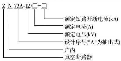 ZN28A-12/1250-25KA真空断路器型号含义